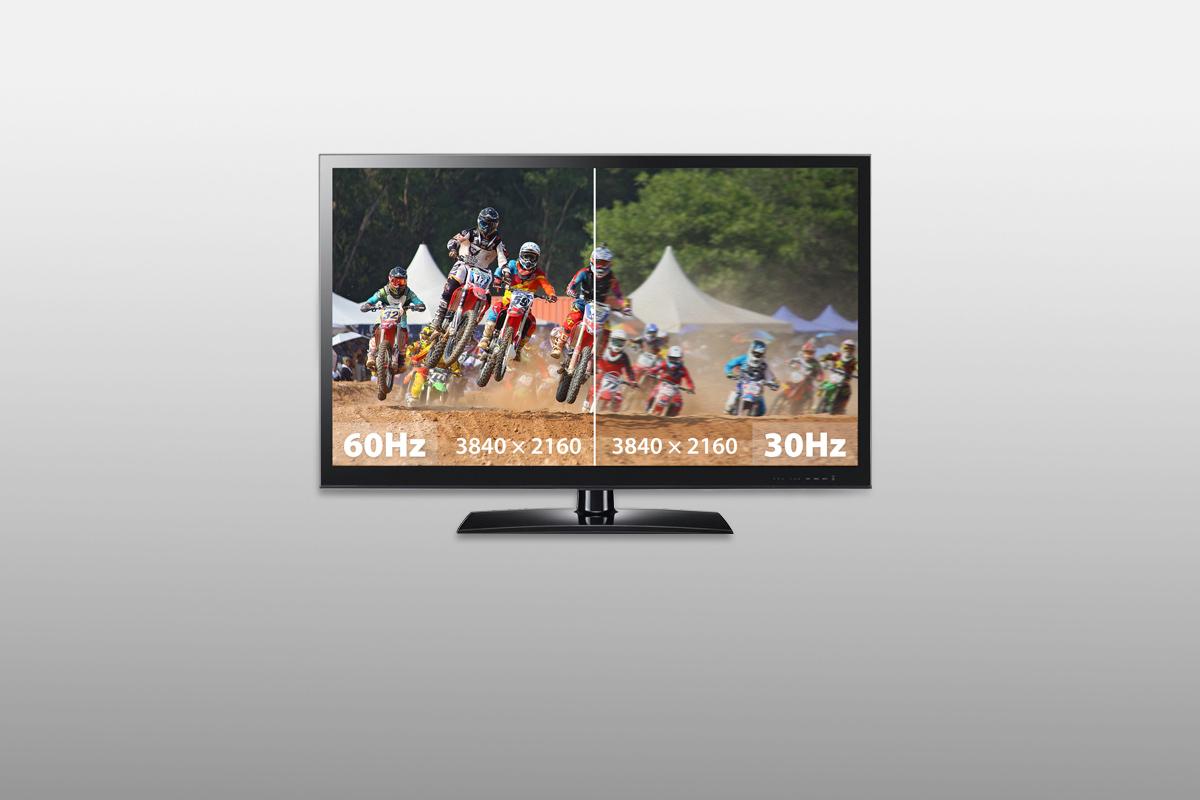 Unterstützt eine Aktualisierungsrate von 60 Hz bei 4K, die deutlich glatter und klarer als 30 Hz ist.