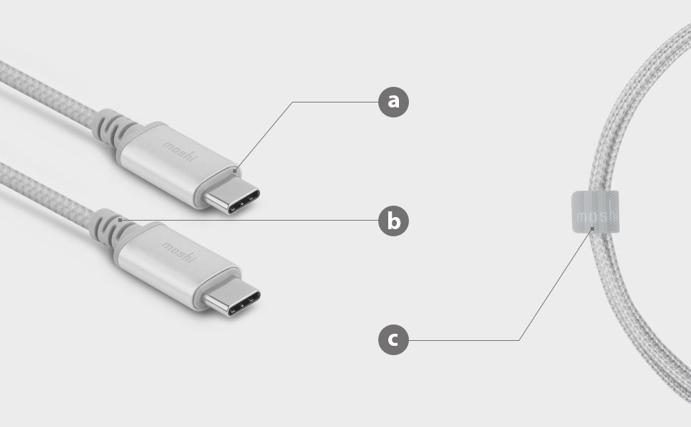 a.Aluminum housings. / b.Stress relief points. / c.Easy Cable Management with HandyStrap Cable Manager.