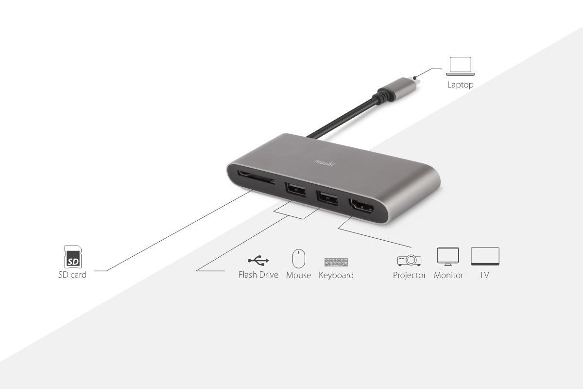 两个 USB-A 端口可以连接传统外设,如键盘、鼠标、硬盘驱动器等。