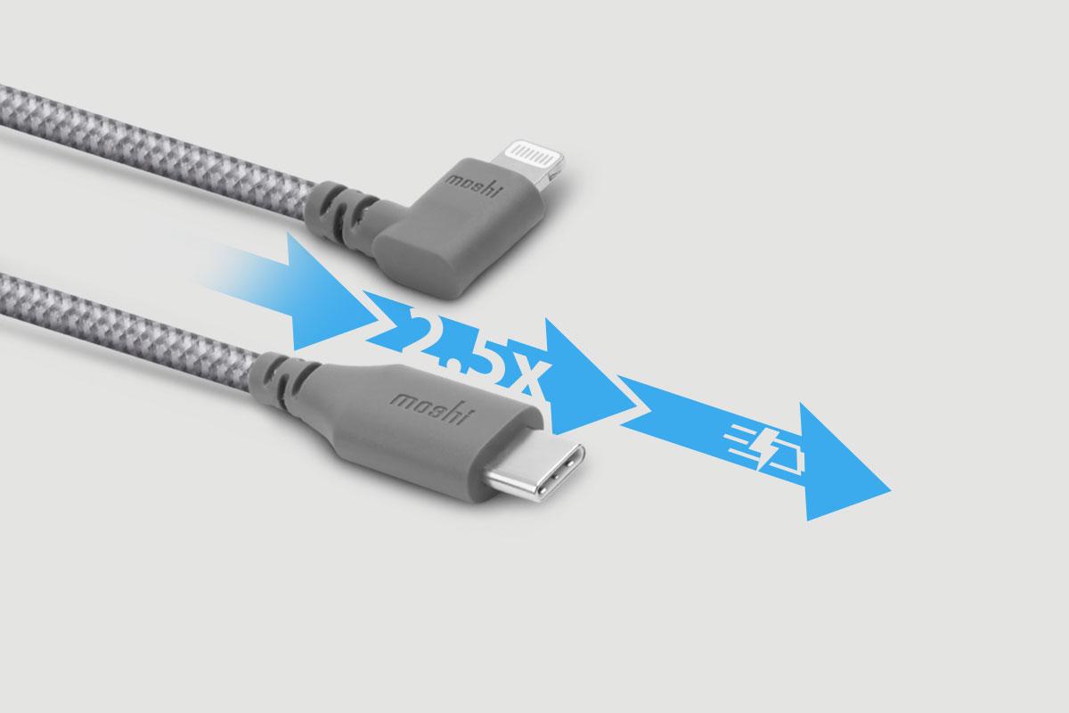La tecnología impulsora de potencia patentada por Moshi le permite al cable soportar una carga rápida de hasta 60 W, potencia más que suficiente para cualquier dispositivo Lightning.