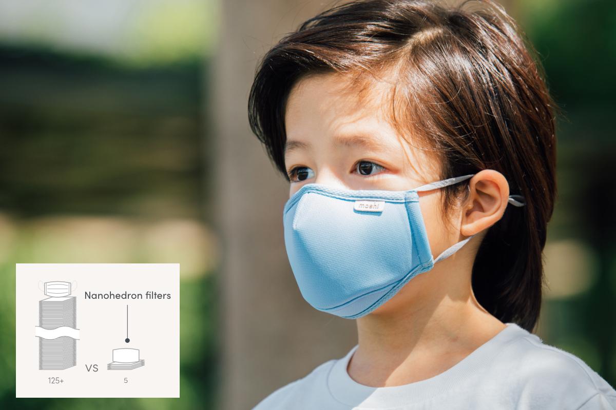 В зависимости от загрязнения в вашем районе каждый фильтр можно использовать до 6 недель. В регионах с большим загрязнением заменяйте фильтр каждые 2 недели. В отличие от стандартных хирургических масок, фильтр Nanohedron ™ можно также дезинфицировать в с помощью спиртового спрея, не влияя на их производительность.