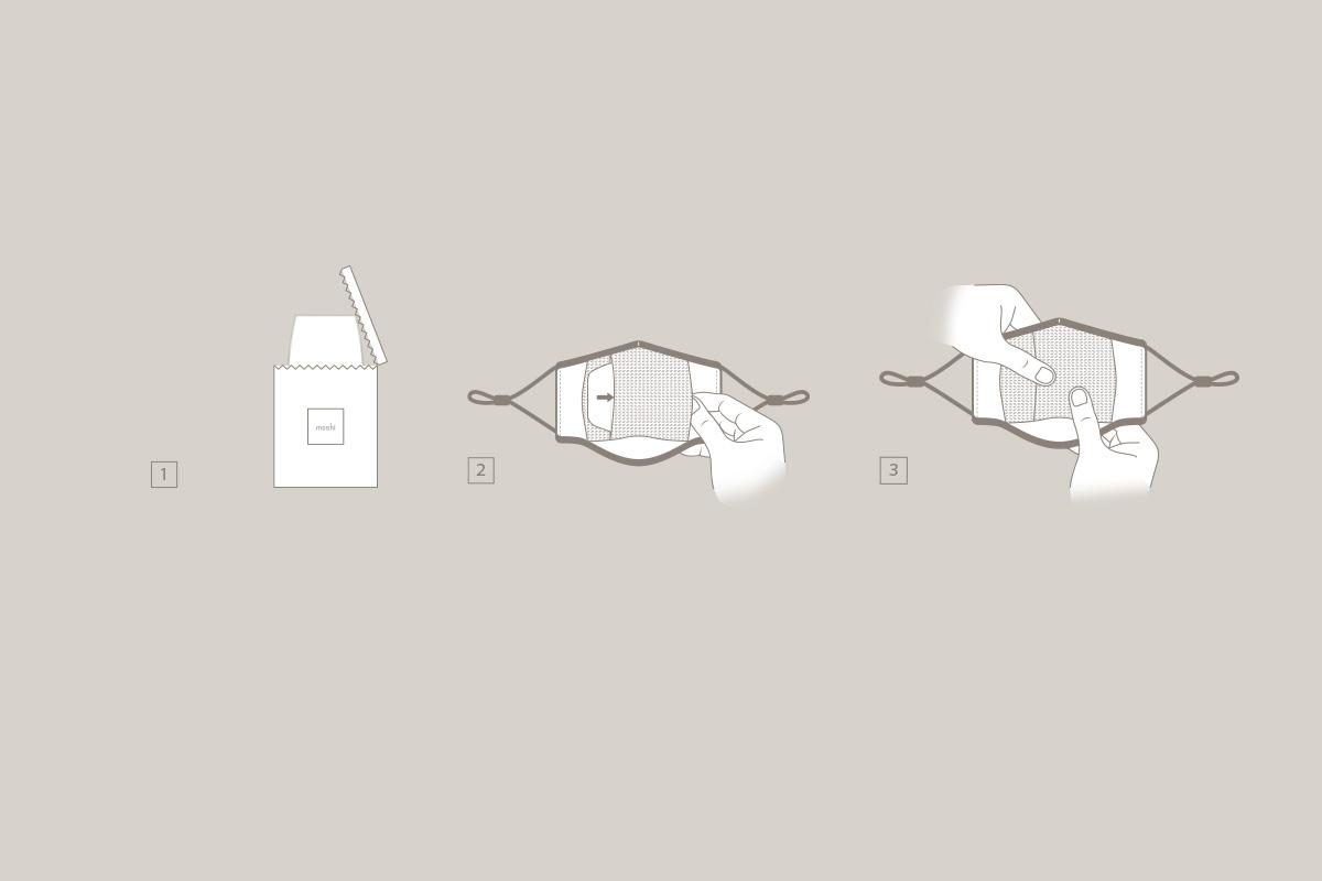 Nehmen Sie den vorhandenen Filter einfach aus der Filtertasche der Maske heraus und legen Sie den Ersatzfilter ein.