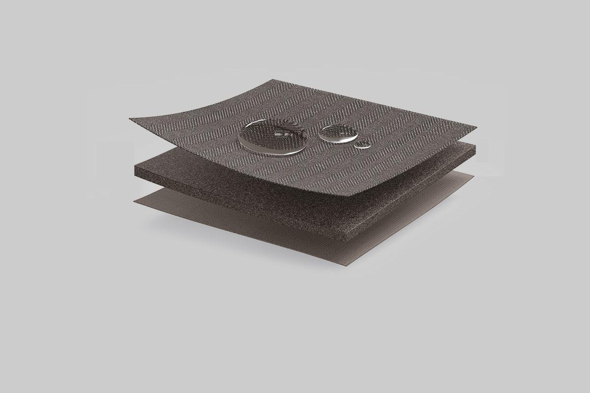 底層為高彈性細緻柔軟纖維、中間層為防衝擊軟墊層、外層為材質輕便,防潑水的聚酯纖維。
